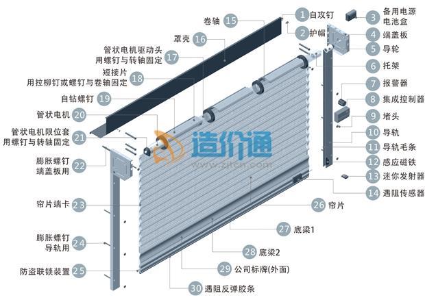 垂直式卷帘传动系统图片