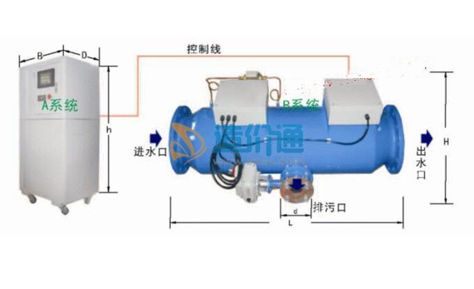 PCC水质处理站图片