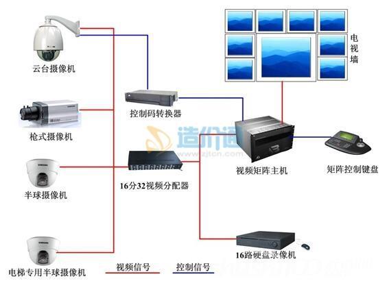 视频监控系统操作台图片