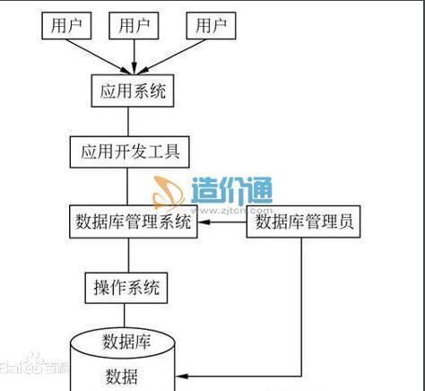 工程运作系统单机版图片